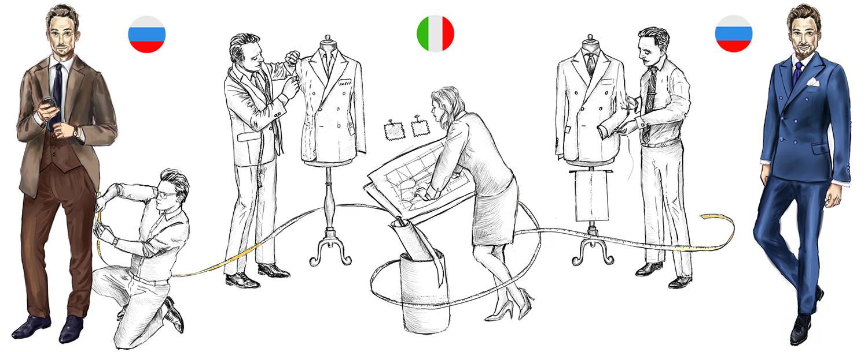 Индивидуальный пошив брюк на заказ